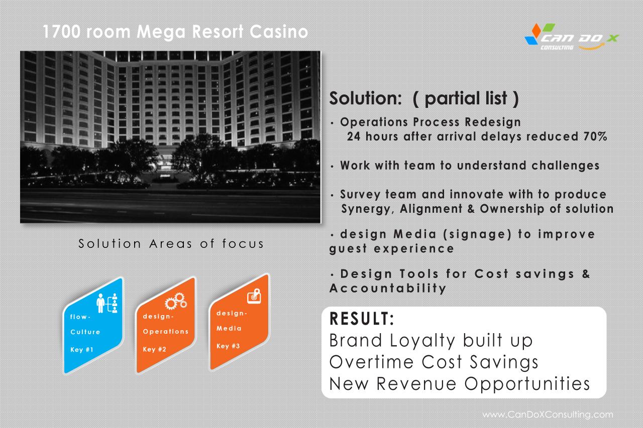Mega Resort Casino Growth Strategy