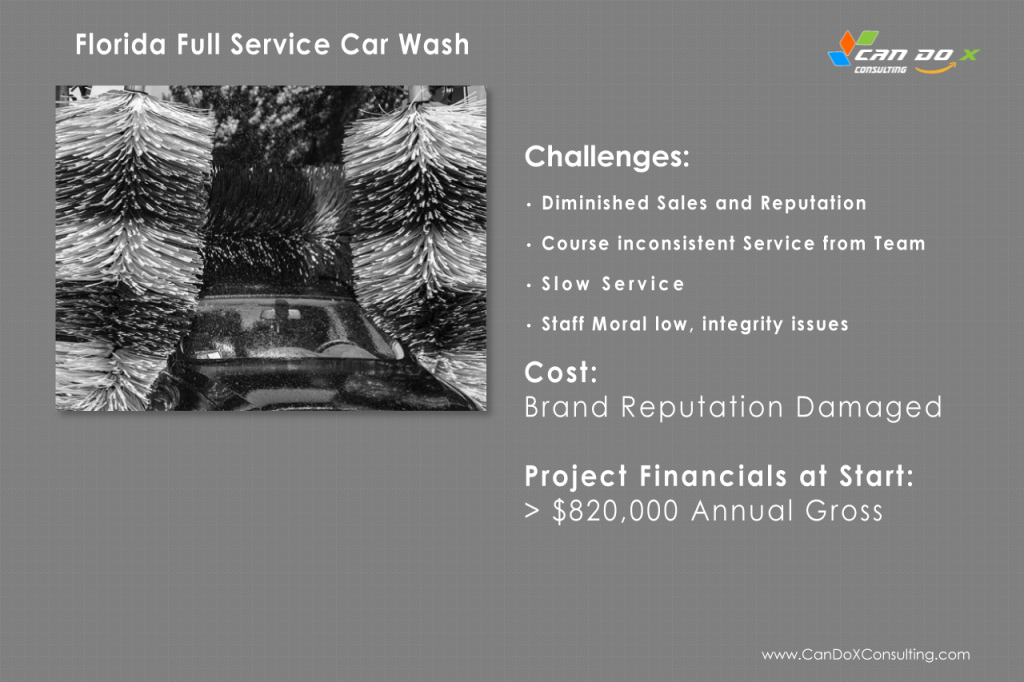 Car Wash Project 1