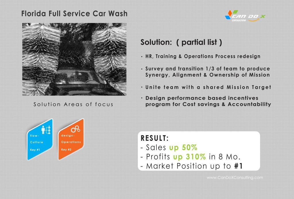 Car Wash Project 2